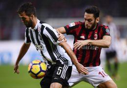 Juventus – Milan  Soccer Prediction 9 May 2018