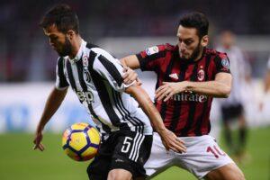Juventus - Milan Soccer Prediction