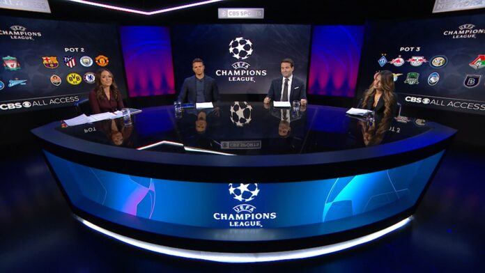 Champions League: Analysis of Expectations Group by Group